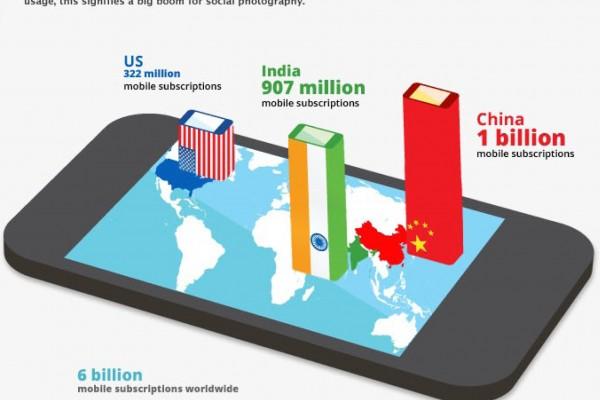 infografika iStockPhoto