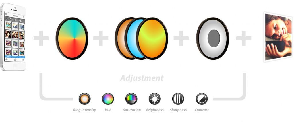 Colorpix app promo foto kopie