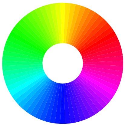 chromatický kruh koláže